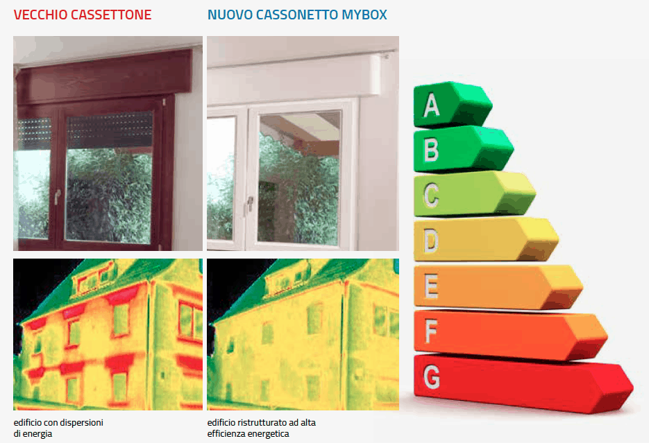 cassonetto mybox